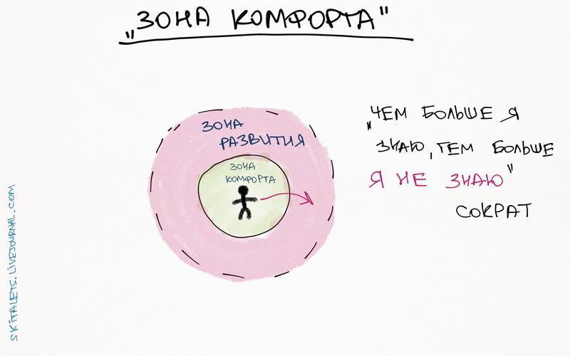Комиксы про мироустройство