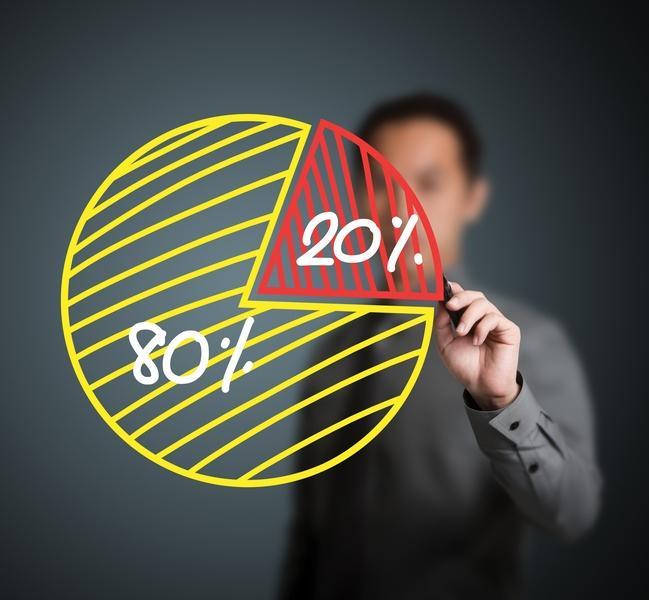 Принцип Парето (20% усилий дают 80% результата)
