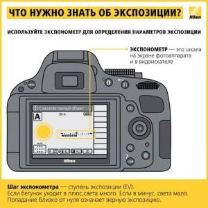 content_shpargalka_fotografu1__econet_ru