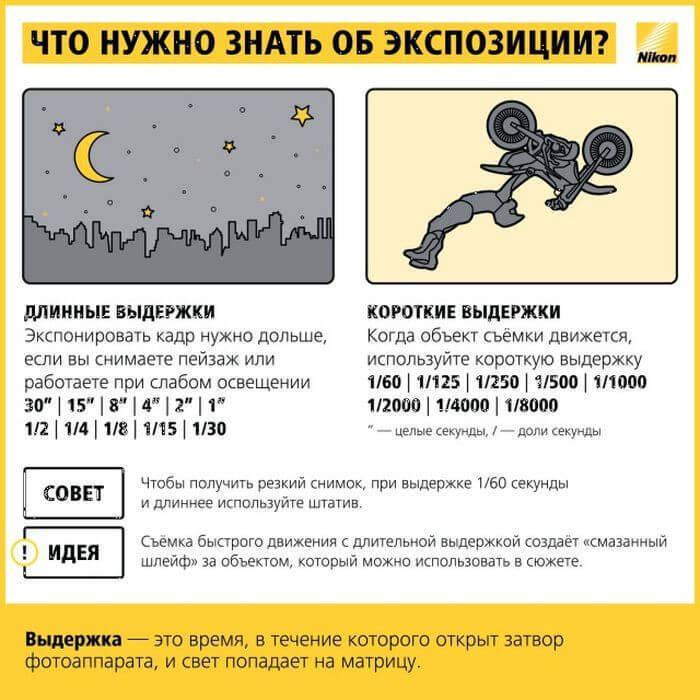 content_shpargalka_fotografu4__econet_ru