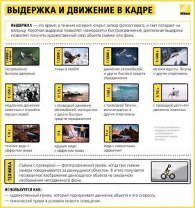 content_shpargalka_fotografu5__econet_ru