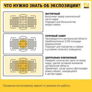 content_shpargalka_fotografu7__econet_ru