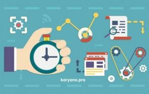 korysno.pro 10 уроков, которые я извлек из своих экспериментов со временем и продуктивностью