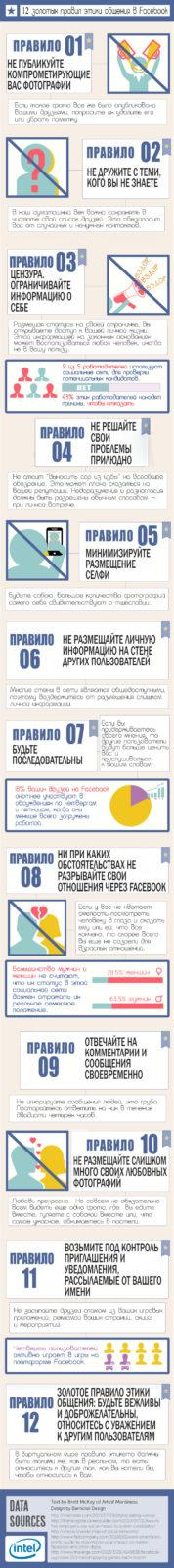 (ИНФОГРАФИКА) 12 золотых правил этикета в социальной сети Facebook