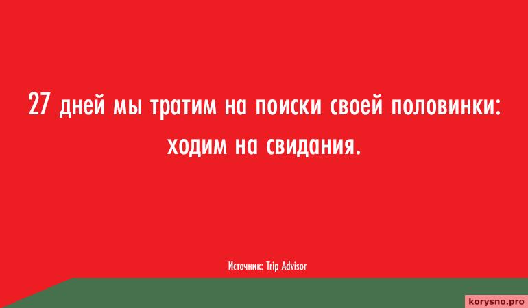 kuda-uhodit-zhizn-skolko-vremeni-my-tratim-na-potselui-son-tualet-seks-i-drugie-zanyatiya-10