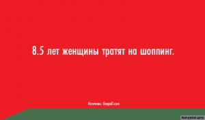 kuda-uhodit-zhizn-skolko-vremeni-my-tratim-na-potselui-son-tualet-seks-i-drugie-zanyatiya-11