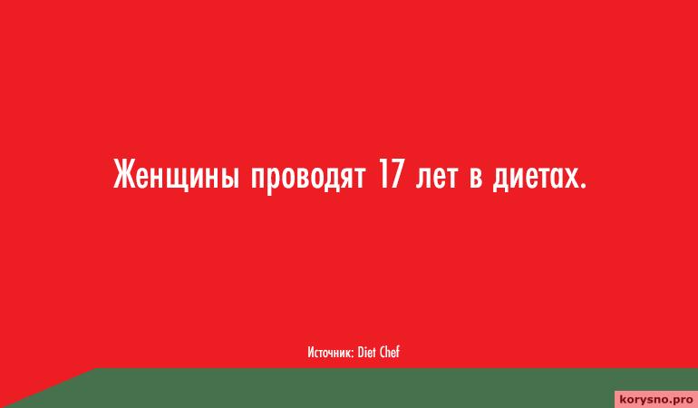 kuda-uhodit-zhizn-skolko-vremeni-my-tratim-na-potselui-son-tualet-seks-i-drugie-zanyatiya-12