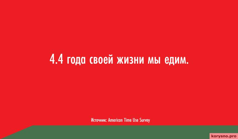 kuda-uhodit-zhizn-skolko-vremeni-my-tratim-na-potselui-son-tualet-seks-i-drugie-zanyatiya-14