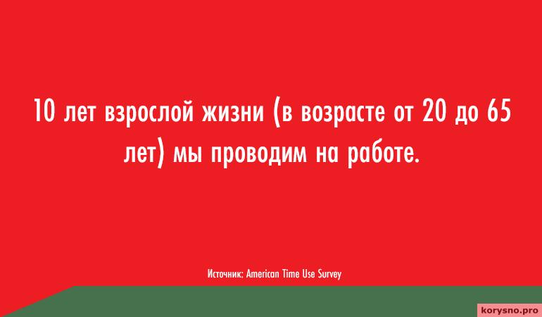 kuda-uhodit-zhizn-skolko-vremeni-my-tratim-na-potselui-son-tualet-seks-i-drugie-zanyatiya-15