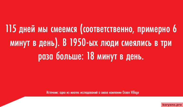 kuda-uhodit-zhizn-skolko-vremeni-my-tratim-na-potselui-son-tualet-seks-i-drugie-zanyatiya-2