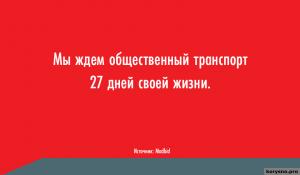 kuda-uhodit-zhizn-skolko-vremeni-my-tratim-na-potselui-son-tualet-seks-i-drugie-zanyatiya-3