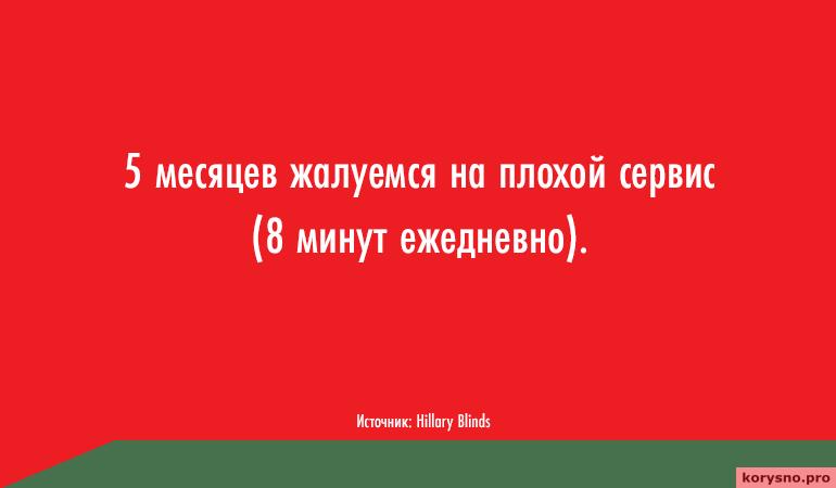 kuda-uhodit-zhizn-skolko-vremeni-my-tratim-na-potselui-son-tualet-seks-i-drugie-zanyatiya-5