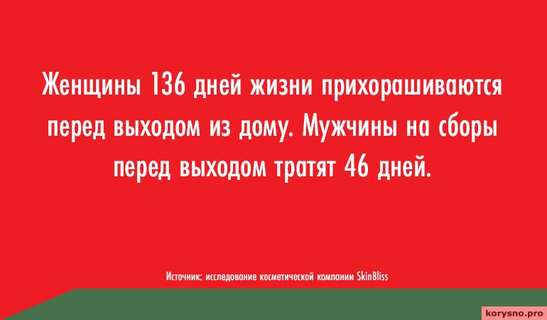 kuda-uhodit-zhizn-skolko-vremeni-my-tratim-na-potselui-son-tualet-seks-i-drugie-zanyatiya-6