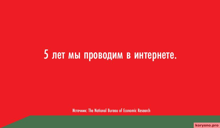 kuda-uhodit-zhizn-skolko-vremeni-my-tratim-na-potselui-son-tualet-seks-i-drugie-zanyatiya-9