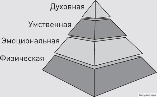postoyannaya-ustalost-len-depressiya-poprobujte-eto