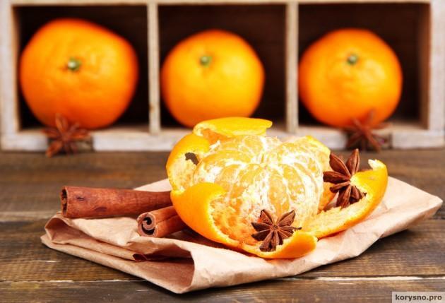 Вторая жизнь апельсиновых корок