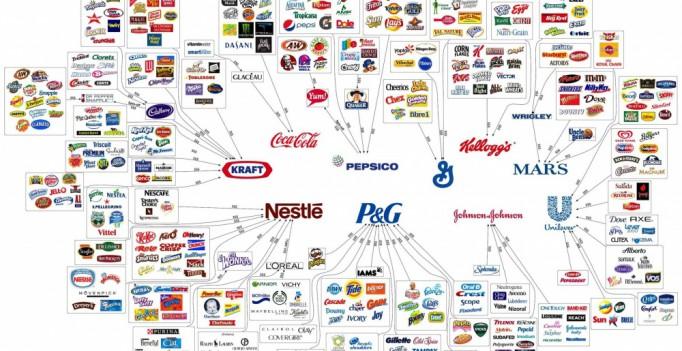Где наши деньги? Топ-10 корпораций, которые контролируют наш быт