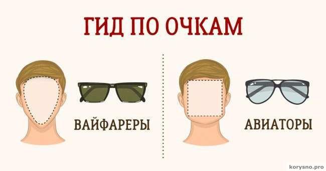 Гид по солнцезащитным очкам