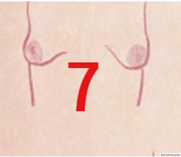 Дамы! Вот что форма вашей груди говорит о вашей личности