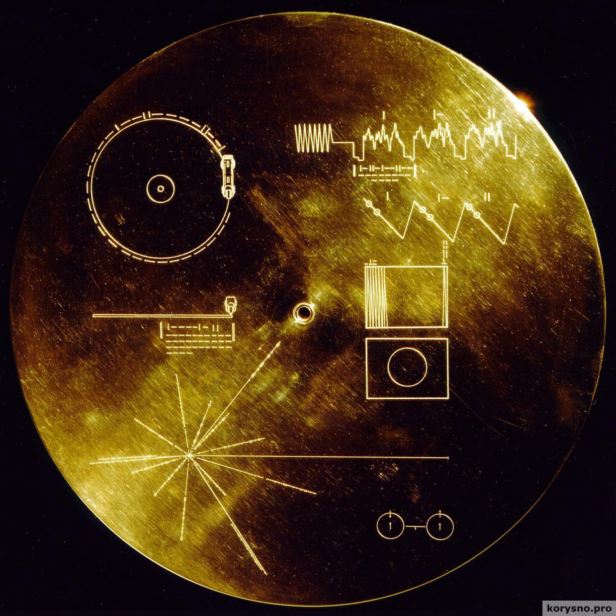 116 изображений, которые отобрало НАСА, чтобы показать инопланетянам (или человечеству в будущем)