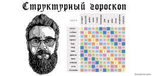 Структурный гороскоп: таблица соотношения вашего восточного и зодиакального знака