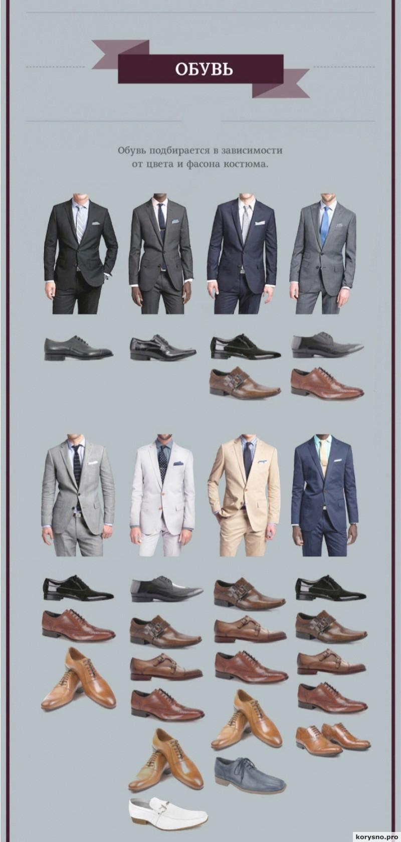 20 правил стиля, которые стоит знать каждому мужчине