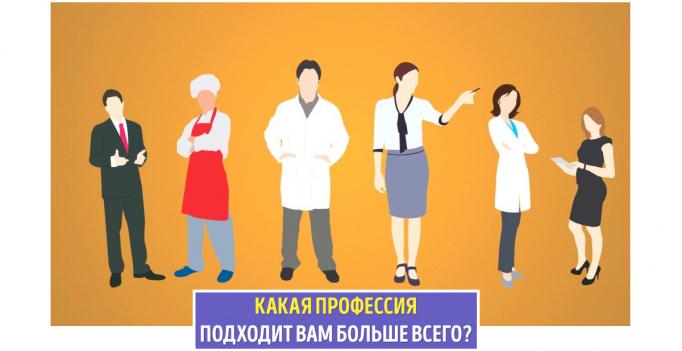 Тест: Какая профессия подходит вам больше всего?