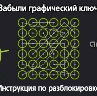 Как разблокировать графический ключ на телефоне