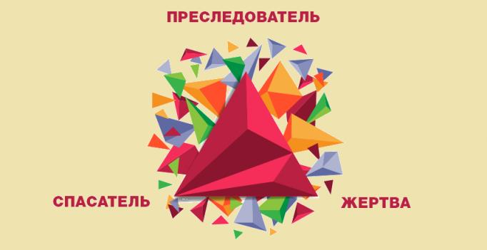 Выход из треугольника Карпмана