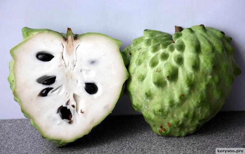 Экзотические фрукты для истинных гурманов