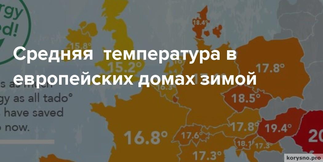 Средняя температура в европейских домах зимой