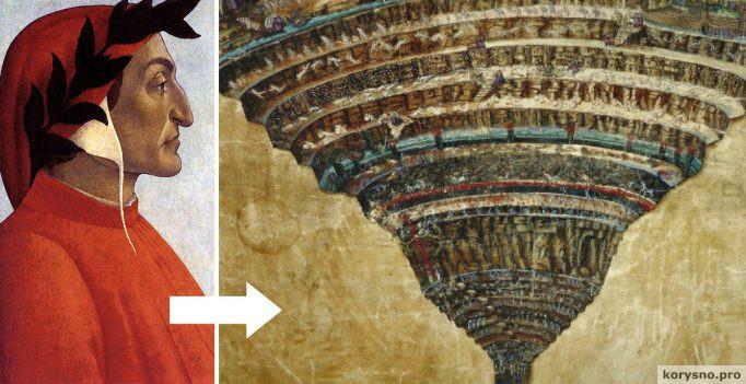 Обнаружив в церкви прах великого Данте, ученые сделали шокирующее открытие...