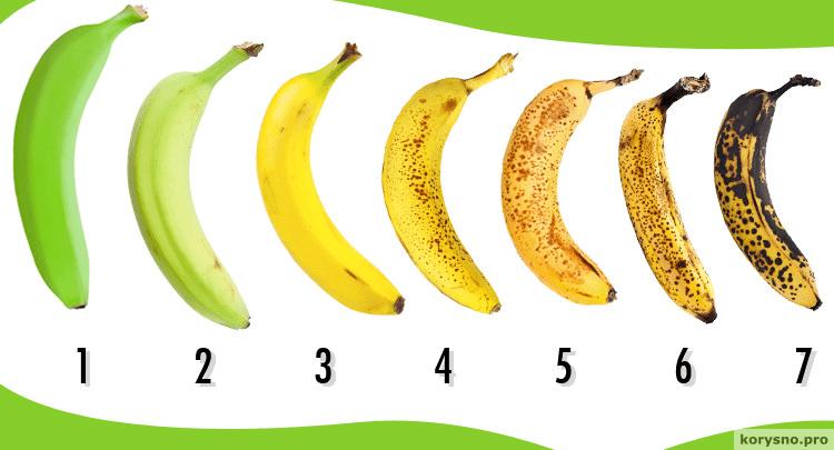 Вот почему нужно покупать бананы только с черными пятнами!