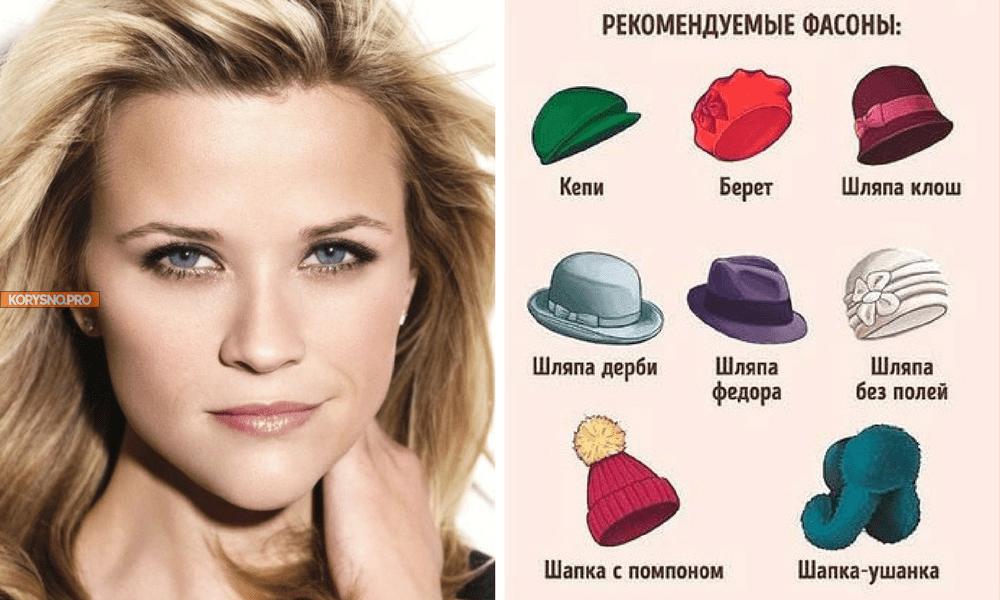Что делать, если вам кажется, что ни одна шапка вам не идёт?