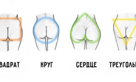 4 вида поп, какая из них Ваша?